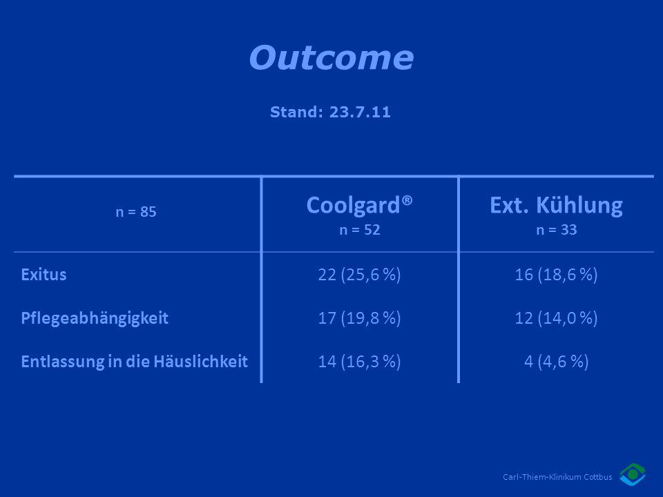Outcome Coolgard® Ext. Kühlung Exitus 22 (25,6 %) 16 (18,6 %)