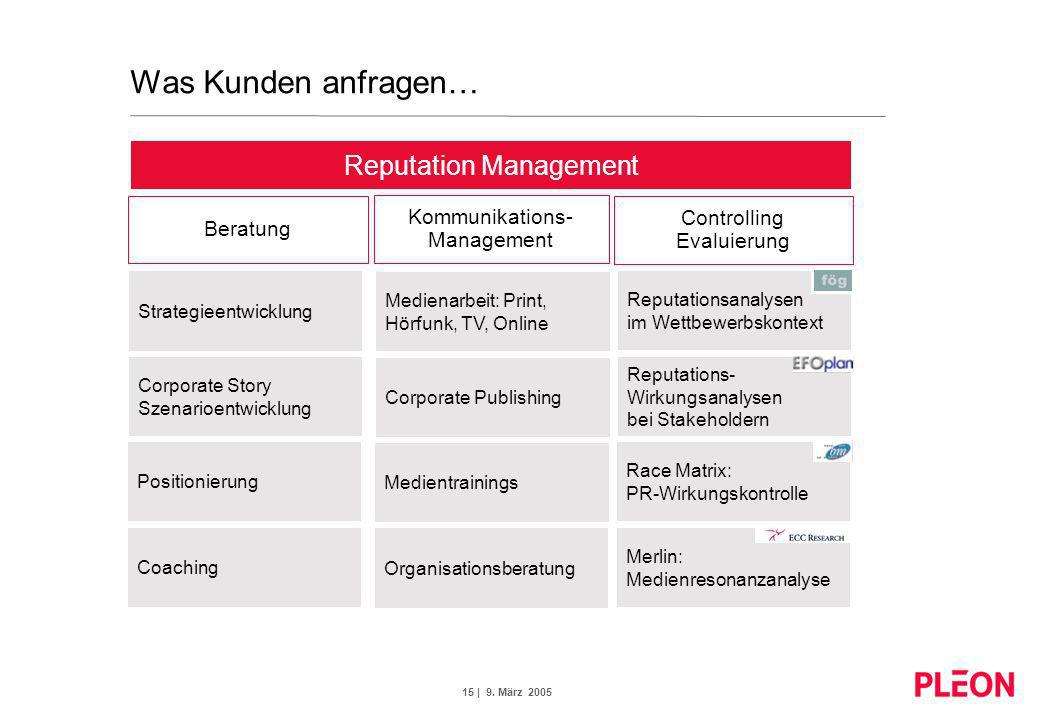 Was Kunden anfragen… Reputation Management Kommunikations- Management