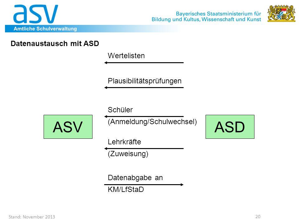 ASV ASD Datenaustausch mit ASD Wertelisten Plausibilitätsprüfungen