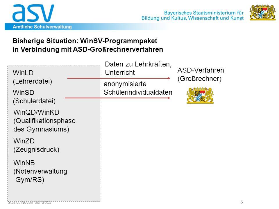 Bisherige Situation: WinSV-Programmpaket