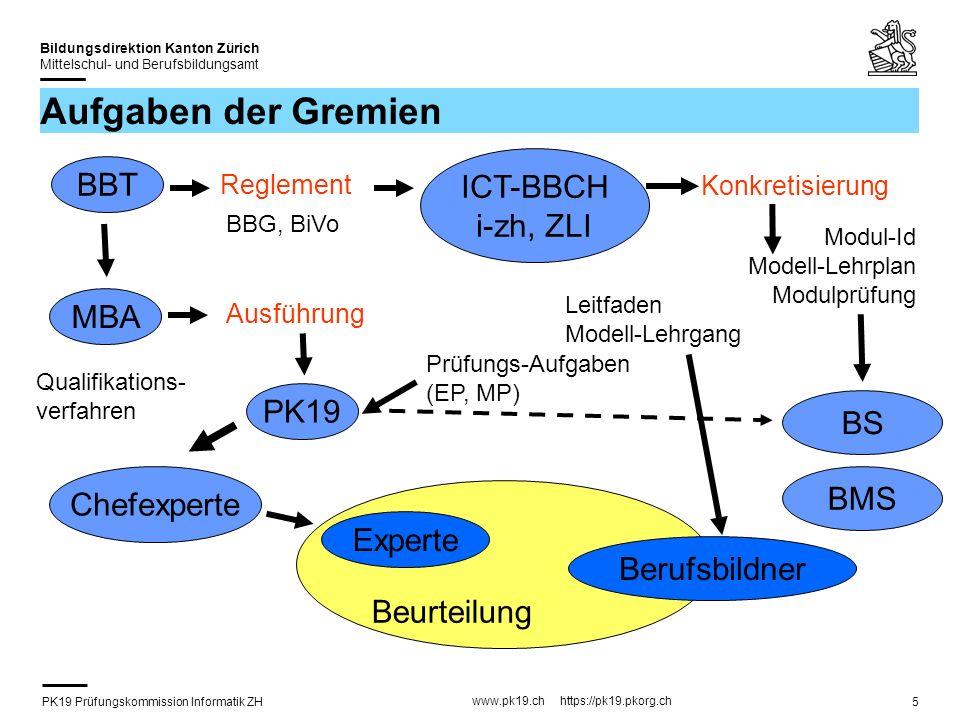 Aufgaben der Gremien BBT ICT-BBCH i-zh, ZLI MBA PK19 BS Chefexperte