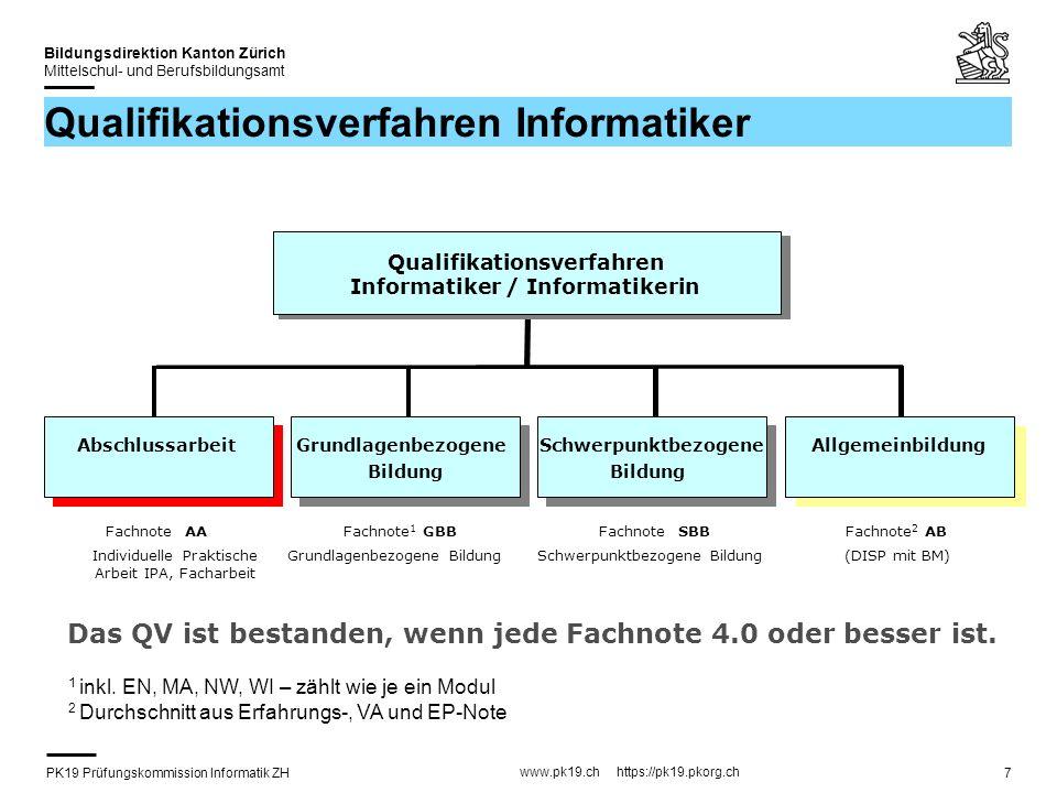 Qualifikationsverfahren Informatiker