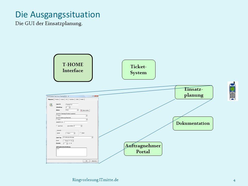 Die Ausgangssituation Die GUI der Einsatzplanung.