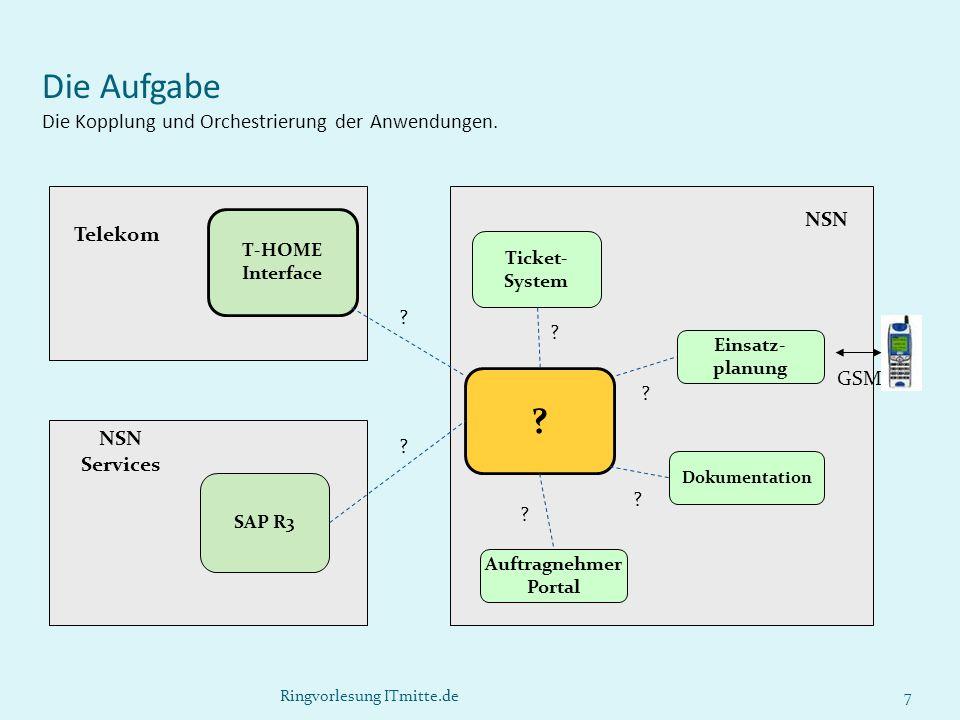 Die Aufgabe Die Kopplung und Orchestrierung der Anwendungen.