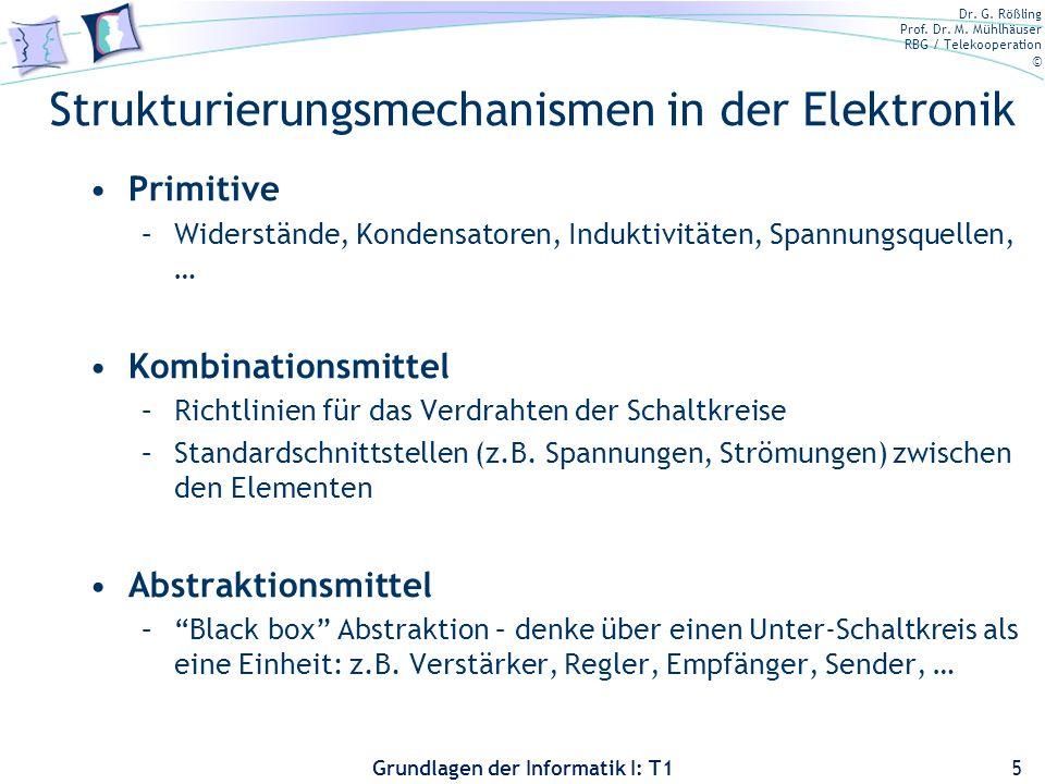 Strukturierungsmechanismen in der Elektronik