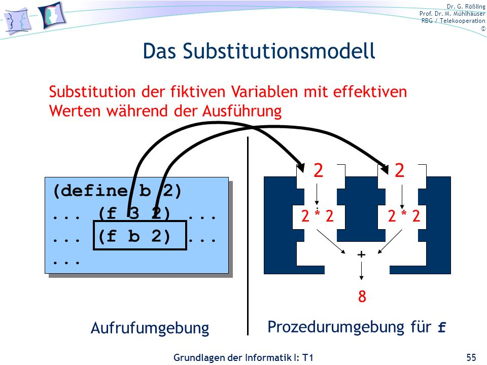 Das Substitutionsmodell