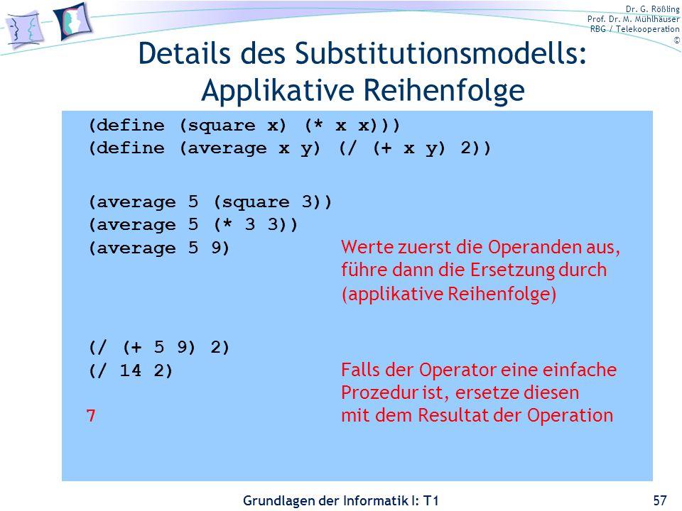 Details des Substitutionsmodells: Applikative Reihenfolge