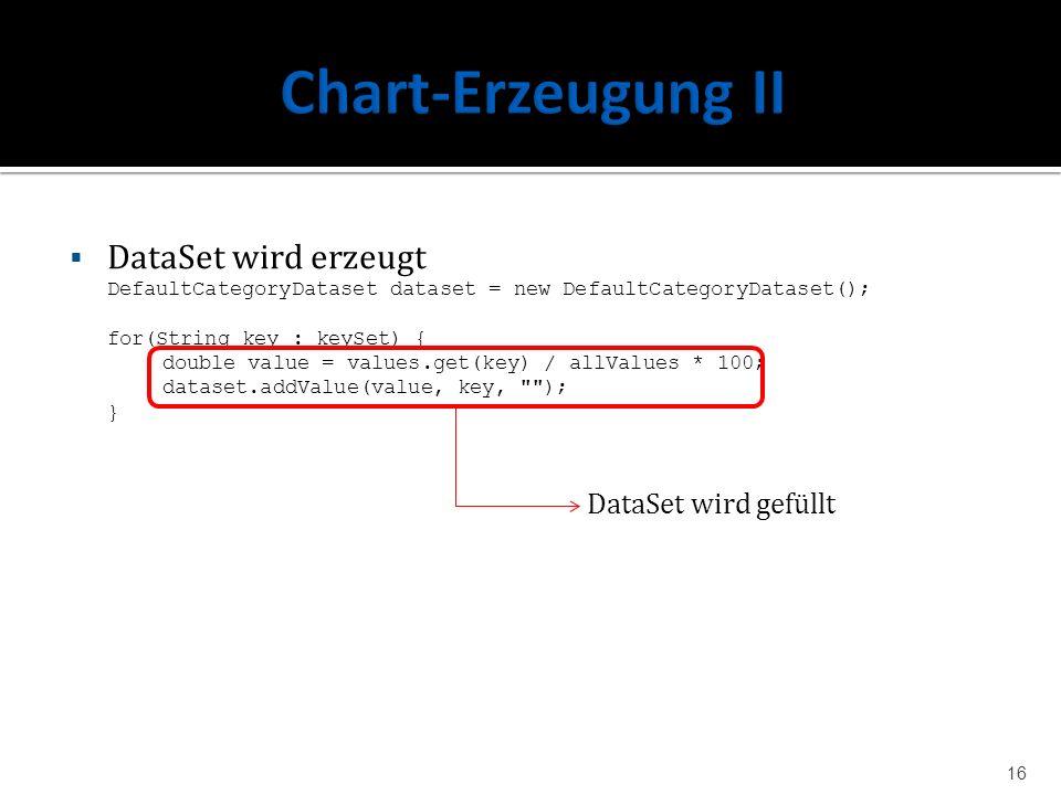 Chart-Erzeugung II DataSet wird erzeugt DataSet wird gefüllt