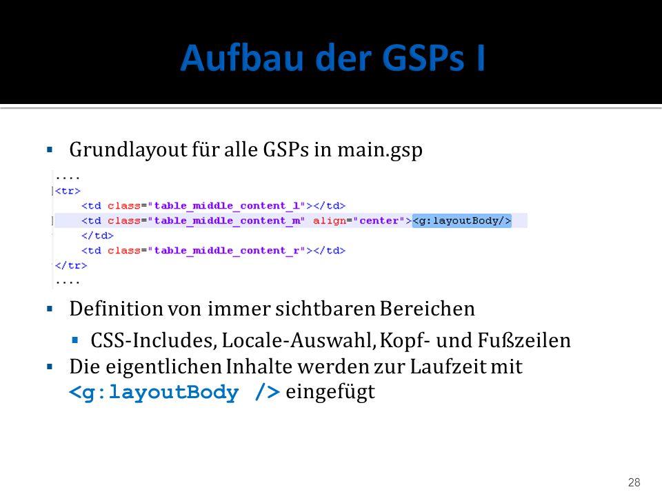 Aufbau der GSPs I Grundlayout für alle GSPs in main.gsp