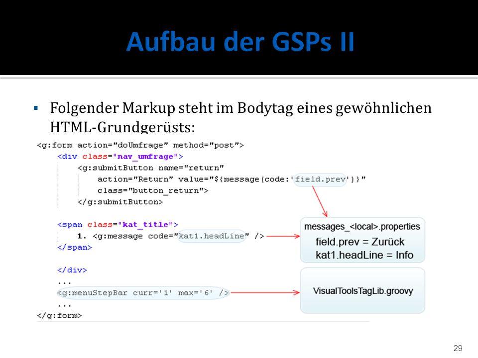 Aufbau der GSPs IIFolgender Markup steht im Bodytag eines gewöhnlichen HTML-Grundgerüsts: SubmitButton.