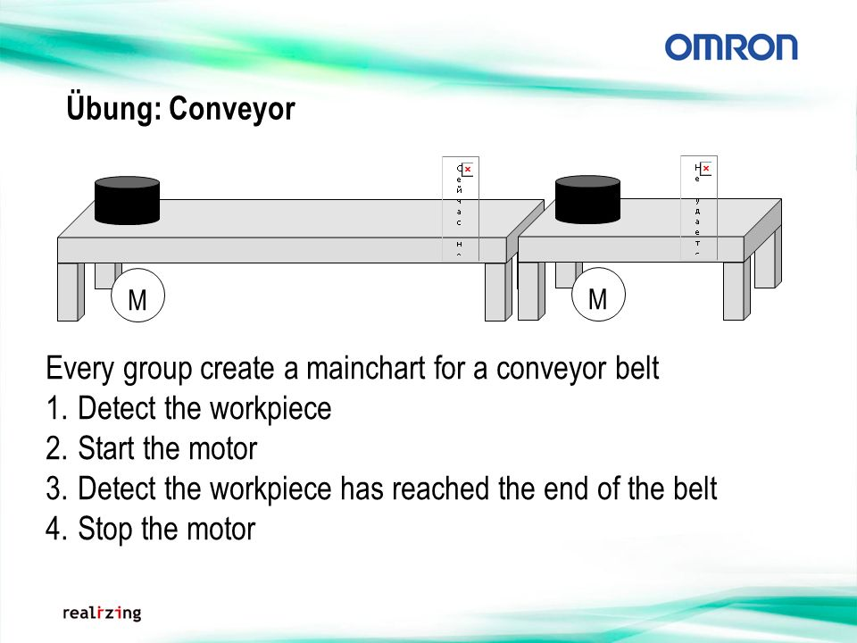 Every group create a mainchart for a conveyor belt