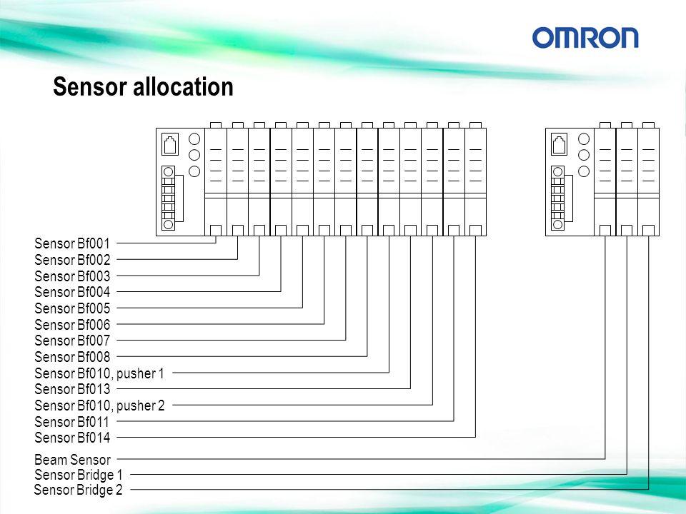 Sensor allocation Sensor Bf001 Sensor Bf002 Sensor Bf003 Sensor Bf004