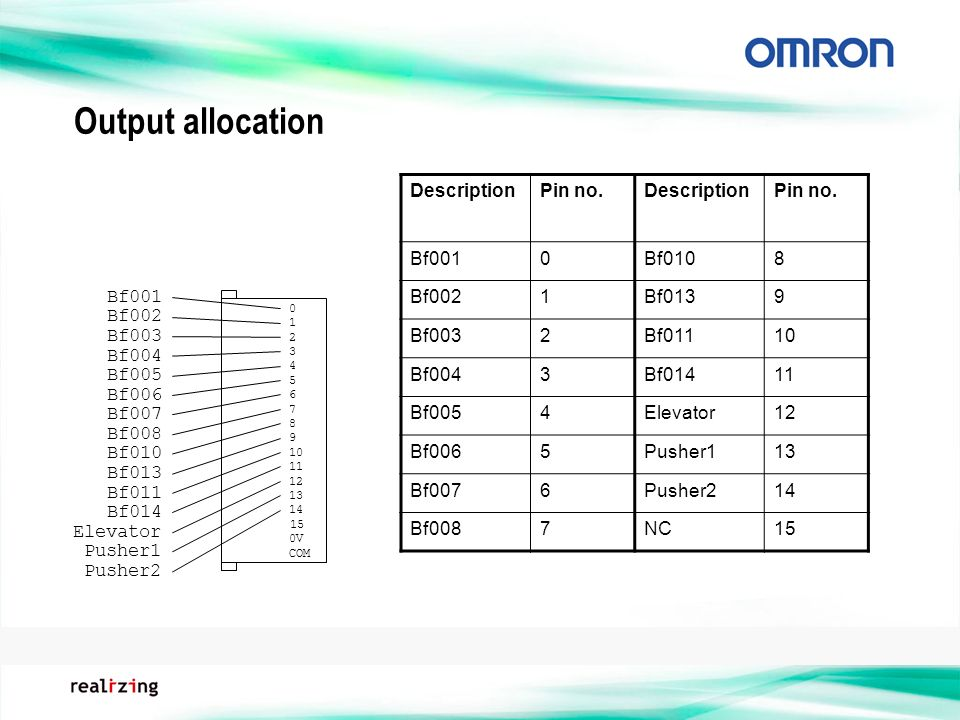 Output allocation Description Pin no. Bf001 Bf010 8 Bf002 1 Bf013 9