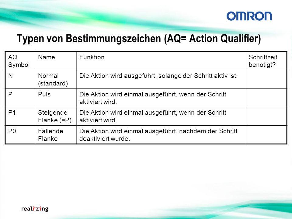 Typen von Bestimmungszeichen (AQ= Action Qualifier)