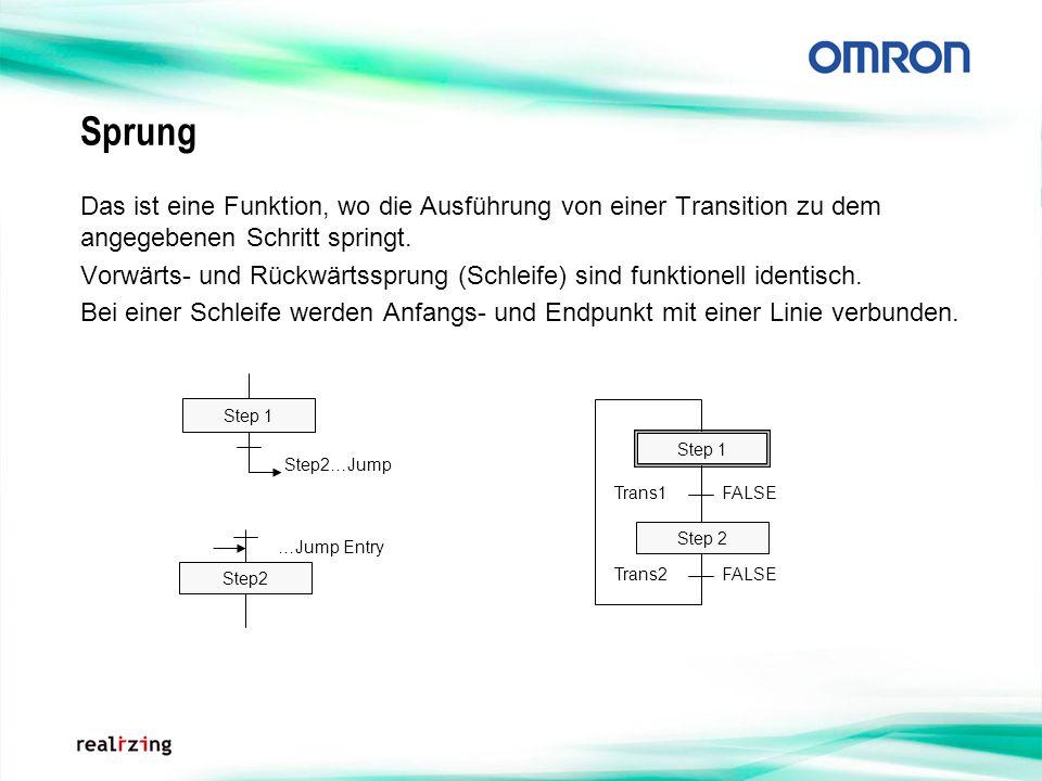 Sprung Das ist eine Funktion, wo die Ausführung von einer Transition zu dem angegebenen Schritt springt.