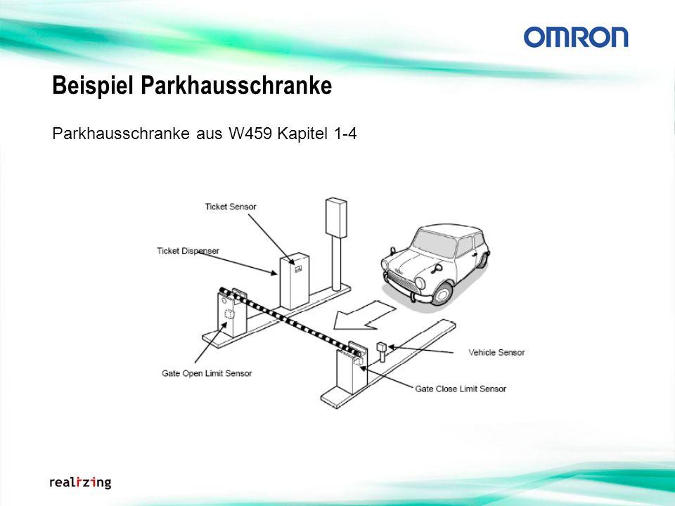 Beispiel Parkhausschranke