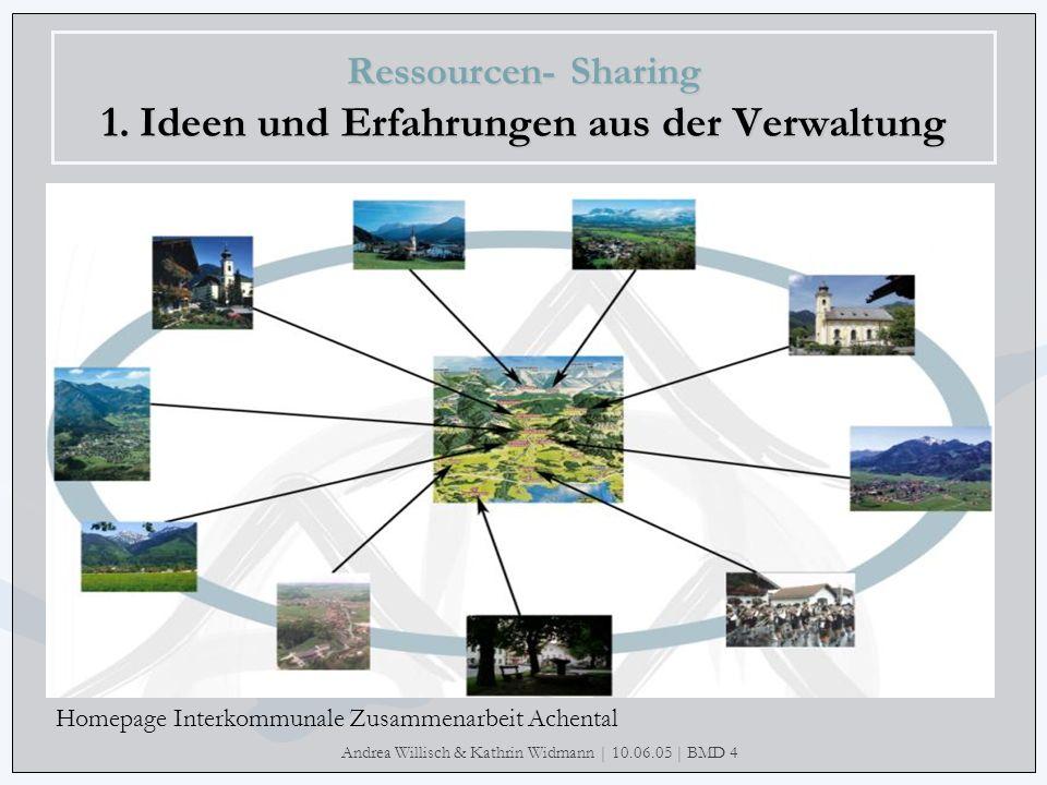 Ressourcen- Sharing 1. Ideen und Erfahrungen aus der Verwaltung