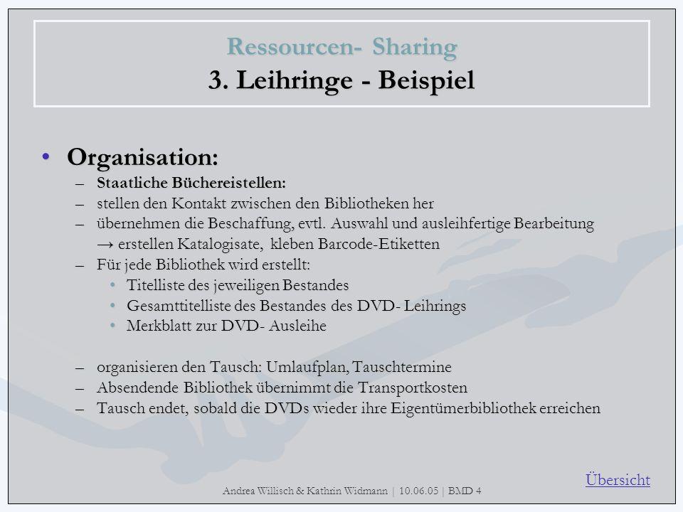 Ressourcen- Sharing 3. Leihringe - Beispiel