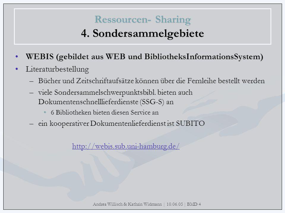 Ressourcen- Sharing 4. Sondersammelgebiete
