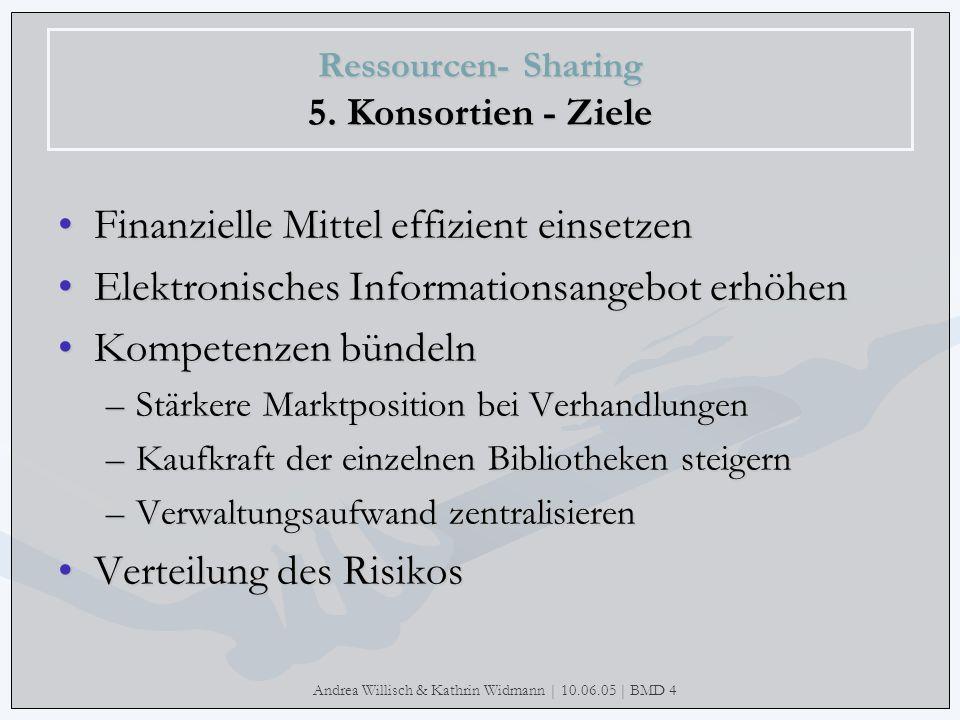 Ressourcen- Sharing 5. Konsortien - Ziele