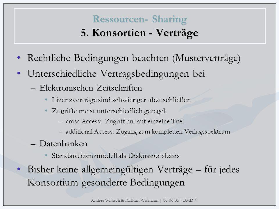 Ressourcen- Sharing 5. Konsortien - Verträge