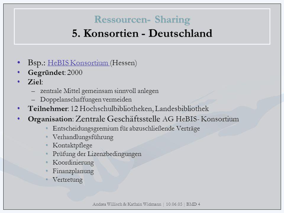 Ressourcen- Sharing 5. Konsortien - Deutschland