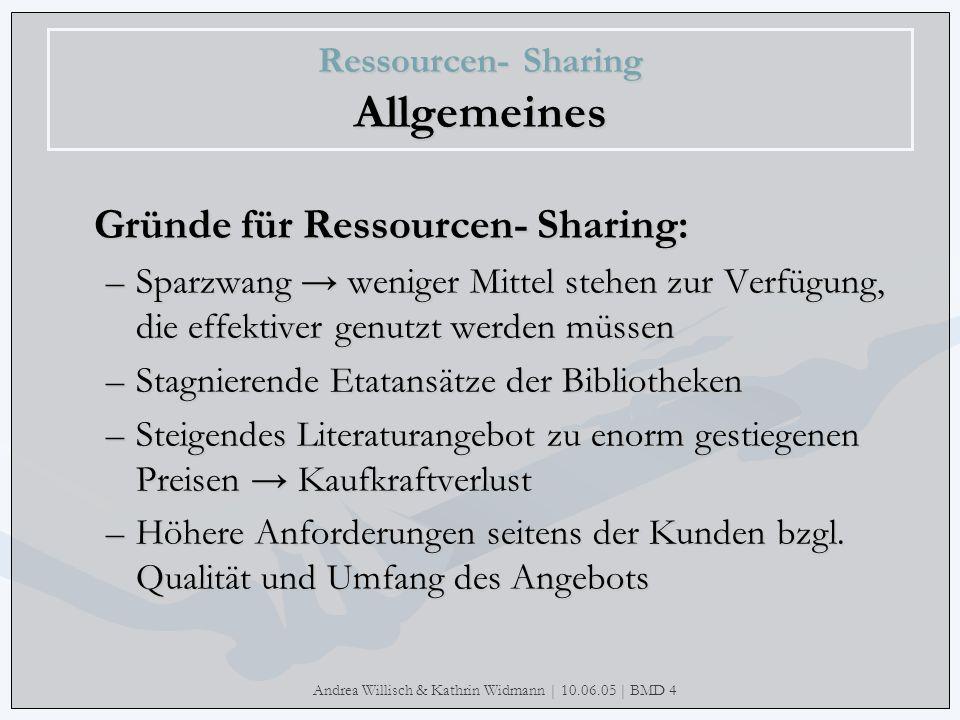 Ressourcen- Sharing Allgemeines