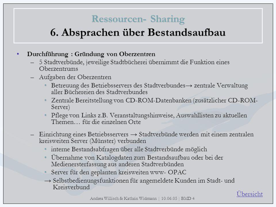 Ressourcen- Sharing 6. Absprachen über Bestandsaufbau