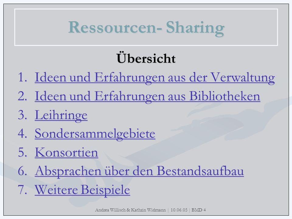 Andrea Willisch & Kathrin Widmann | 10.06.05 | BMD 4
