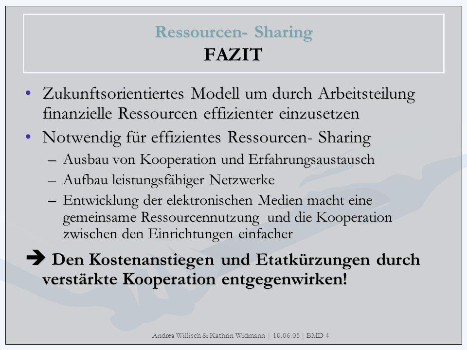 Ressourcen- Sharing FAZIT