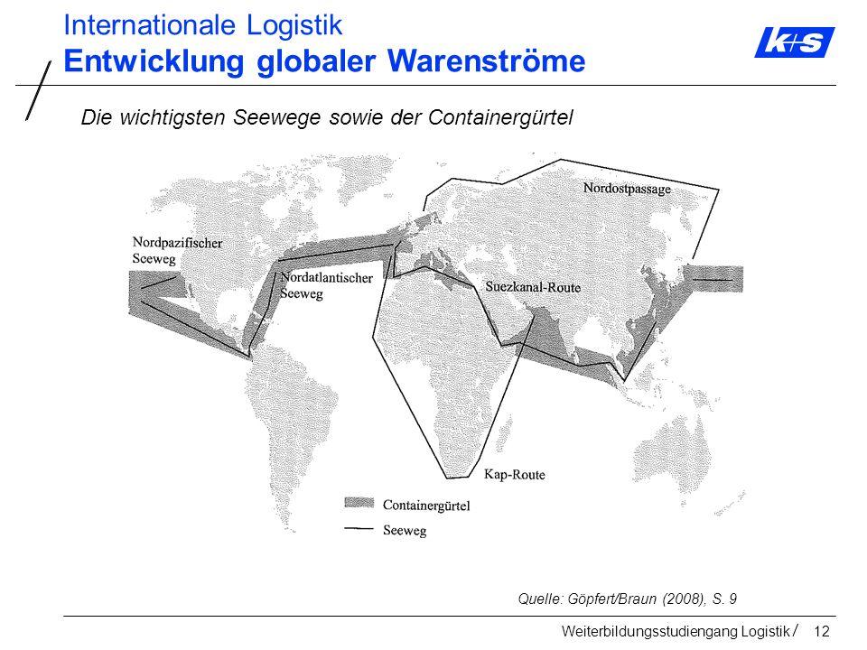 Entwicklung globaler Warenströme