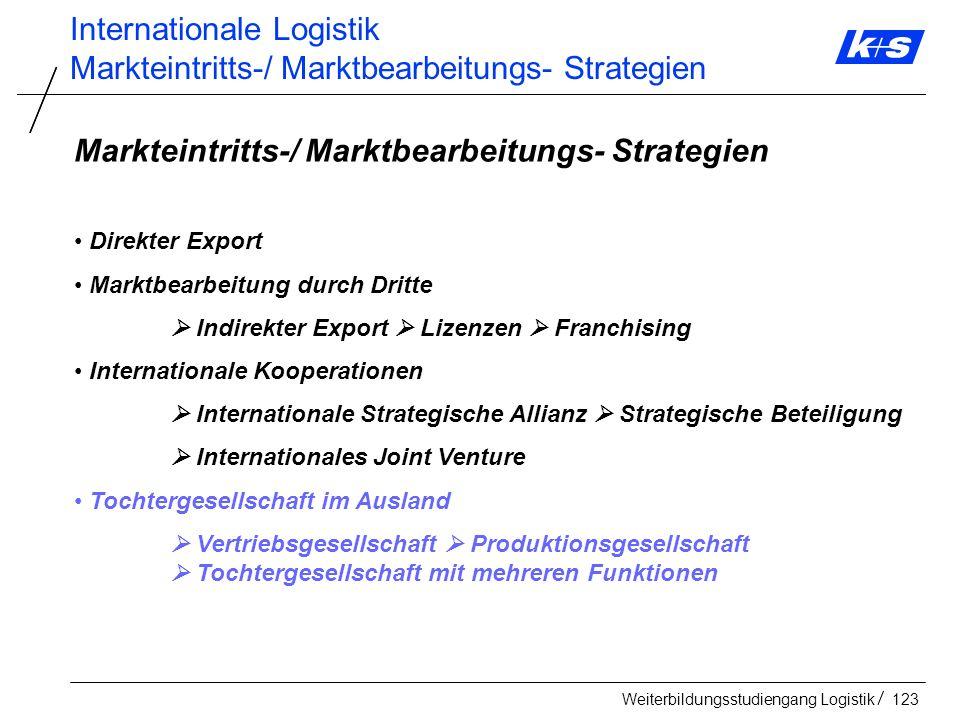 Internationale Logistik Markteintritts-/ Marktbearbeitungs- Strategien
