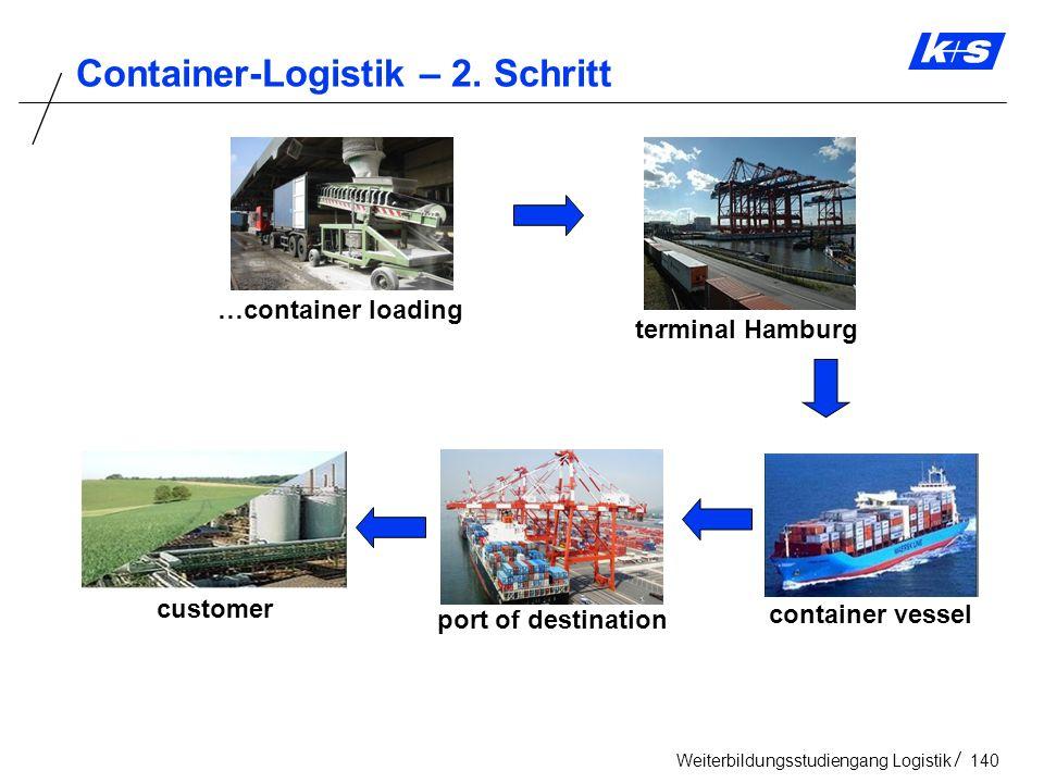 Container-Logistik – 2. Schritt