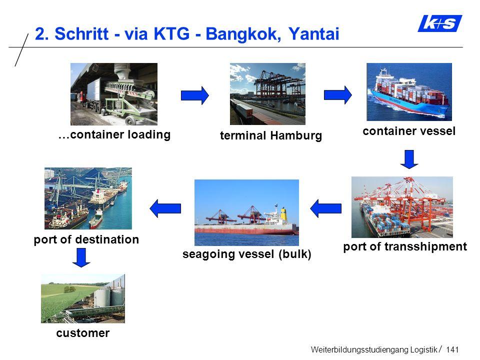 2. Schritt - via KTG - Bangkok, Yantai