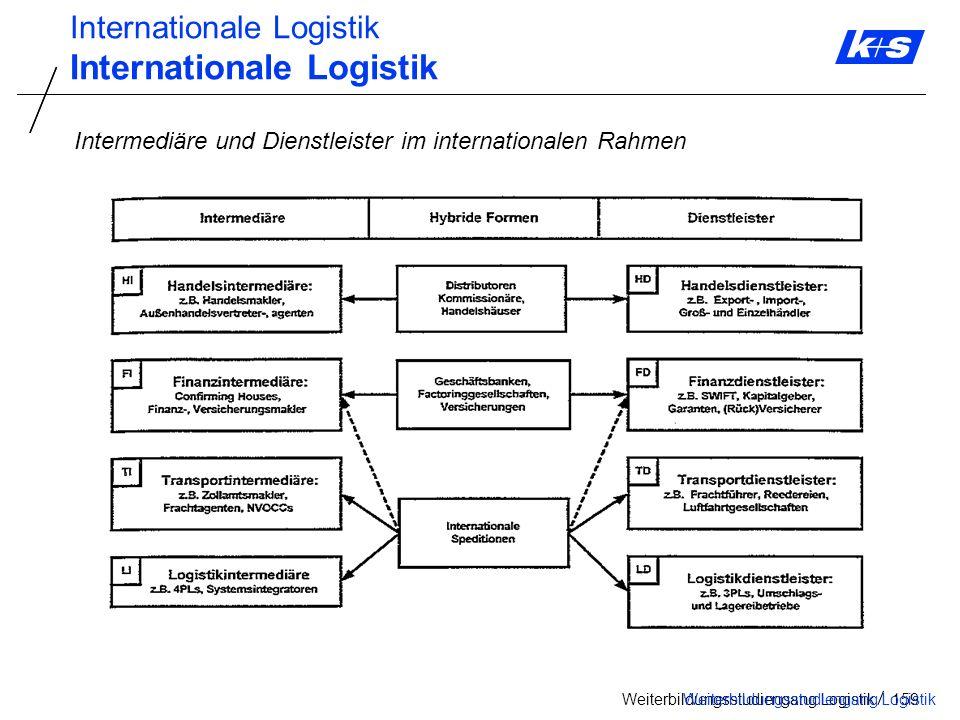 Weiterbildungsstudiengang Logistik