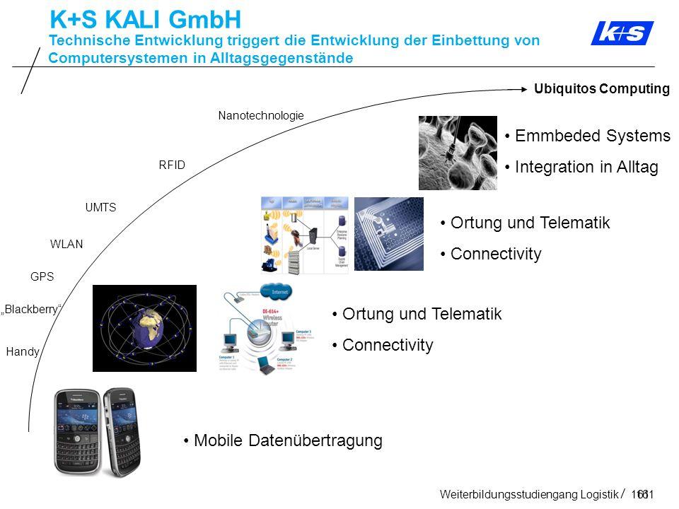 K+S KALI GmbH Emmbeded Systems Integration in Alltag