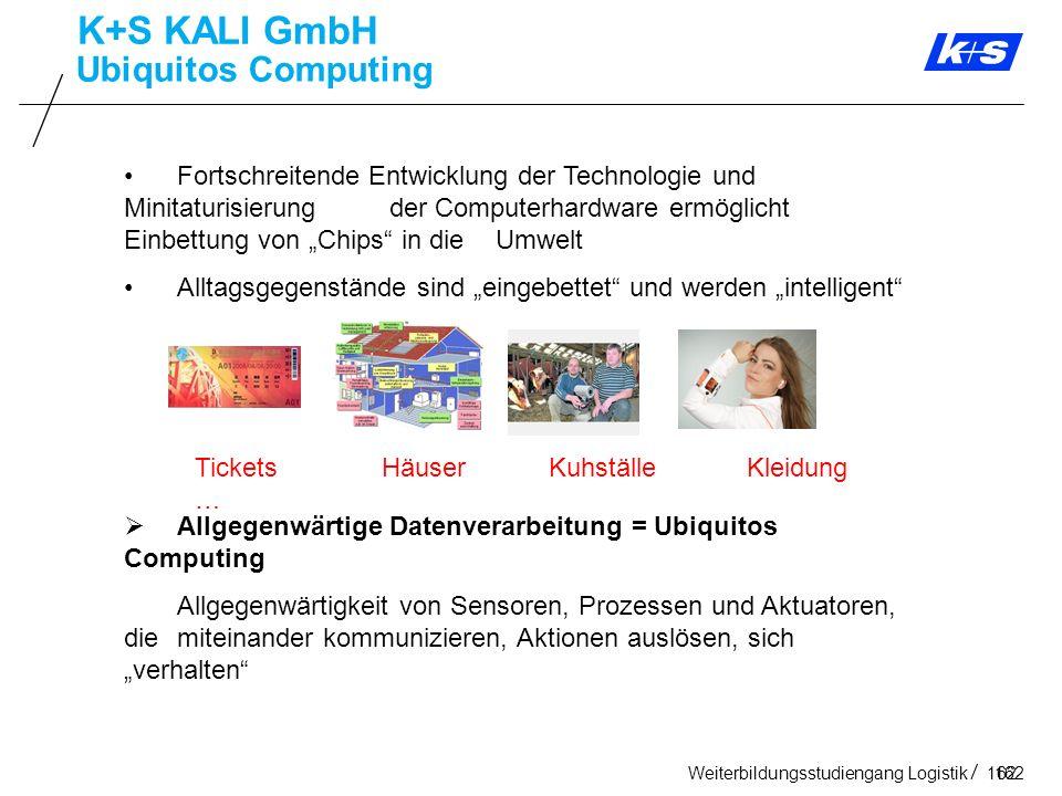 K+S KALI GmbH Ubiquitos Computing