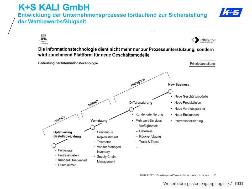 K+S KALI GmbH Entwicklung der Unternehmensprozesse fortlaufend zur Sicherstellung. der Wettbewerbsfähigkeit.