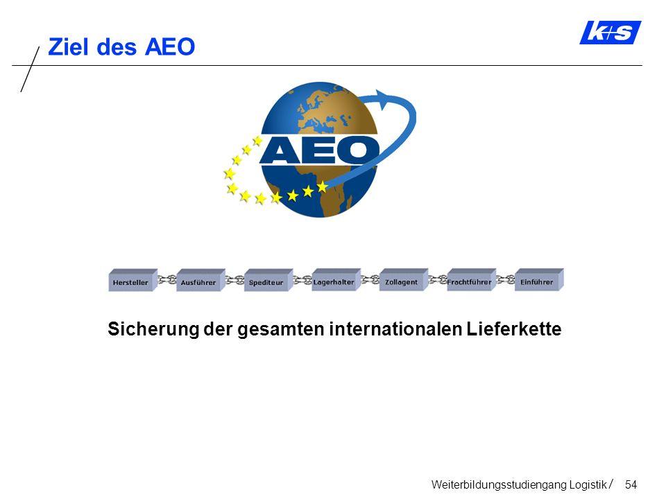 Sicherung der gesamten internationalen Lieferkette