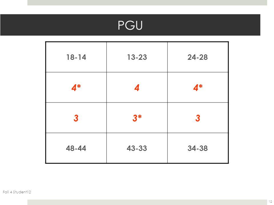 PGU 18-14 13-23 24-28 4* 4 3 3* 48-44 43-33 34-38 Fall 4 Student12
