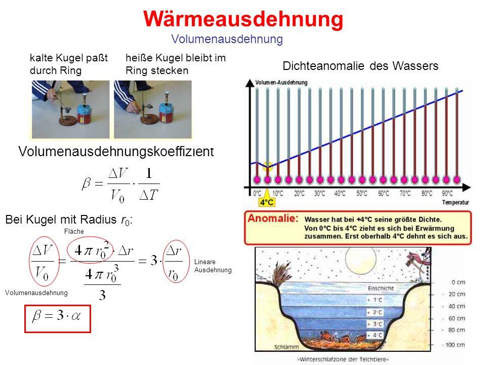 Wärmeausdehnung Volumenausdehnungskoeffizient Volumenausdehnung