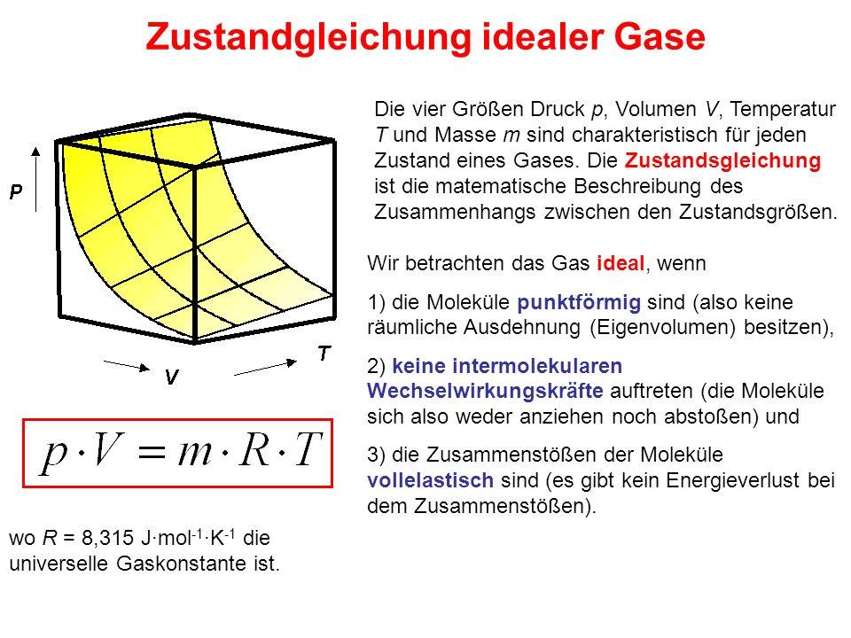 Zustandgleichung idealer Gase