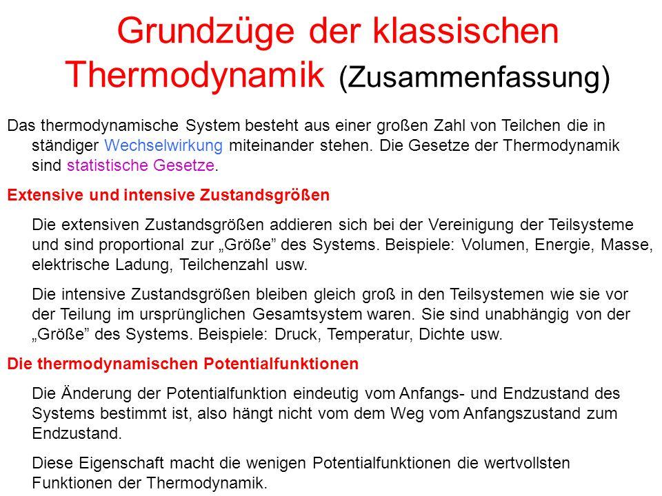 Grundzüge der klassischen Thermodynamik (Zusammenfassung)
