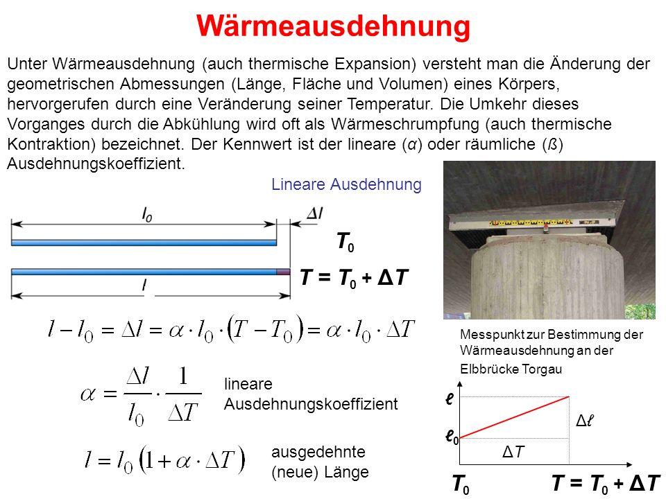 Wärmeausdehnung T0 T = T0 + ΔT T0 T = T0 + ΔT