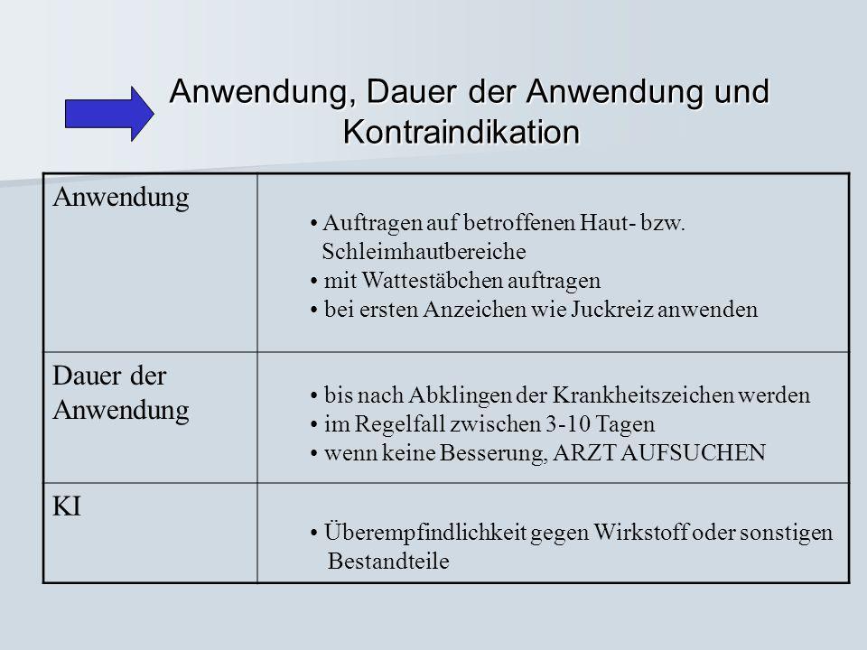 Anwendung, Dauer der Anwendung und Kontraindikation