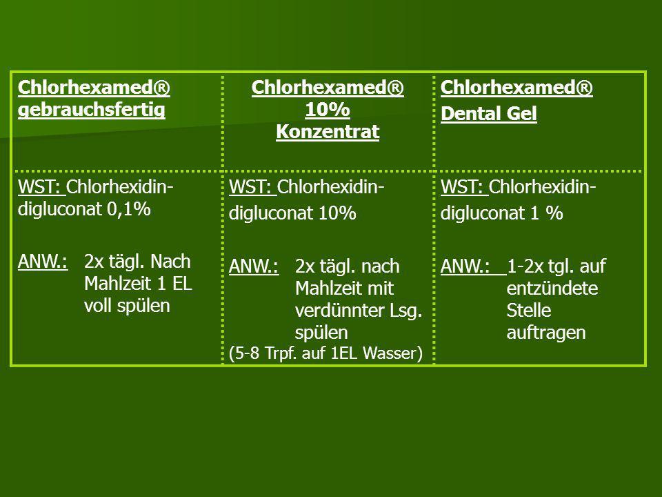Chlorhexamed® 10% Konzentrat
