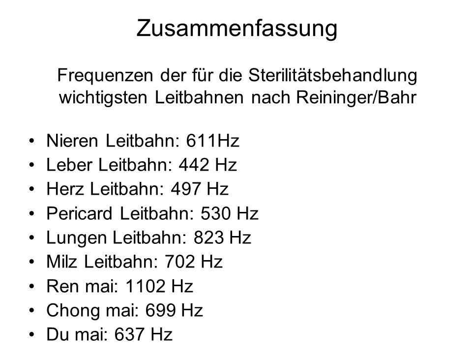 Zusammenfassung Frequenzen der für die Sterilitätsbehandlung wichtigsten Leitbahnen nach Reininger/Bahr