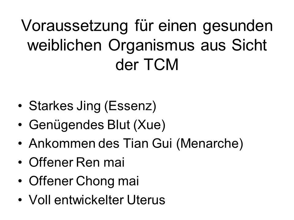Voraussetzung für einen gesunden weiblichen Organismus aus Sicht der TCM