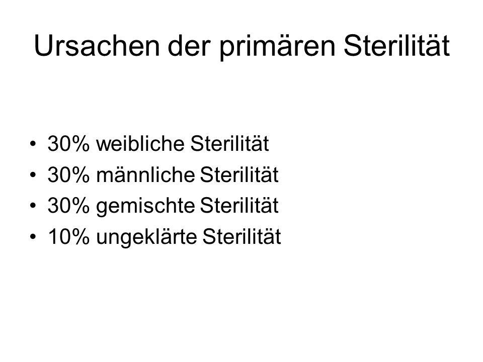 Ursachen der primären Sterilität