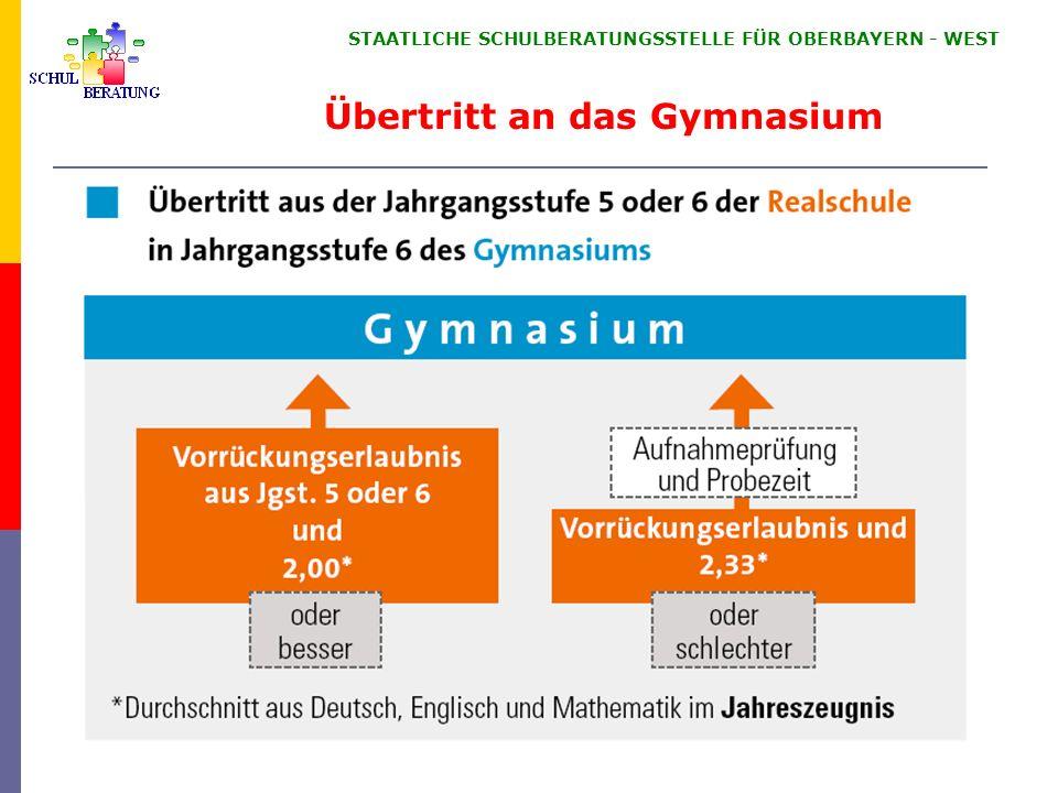 Das bayerische Schulsystem - Viele Wege führen zum Ziel